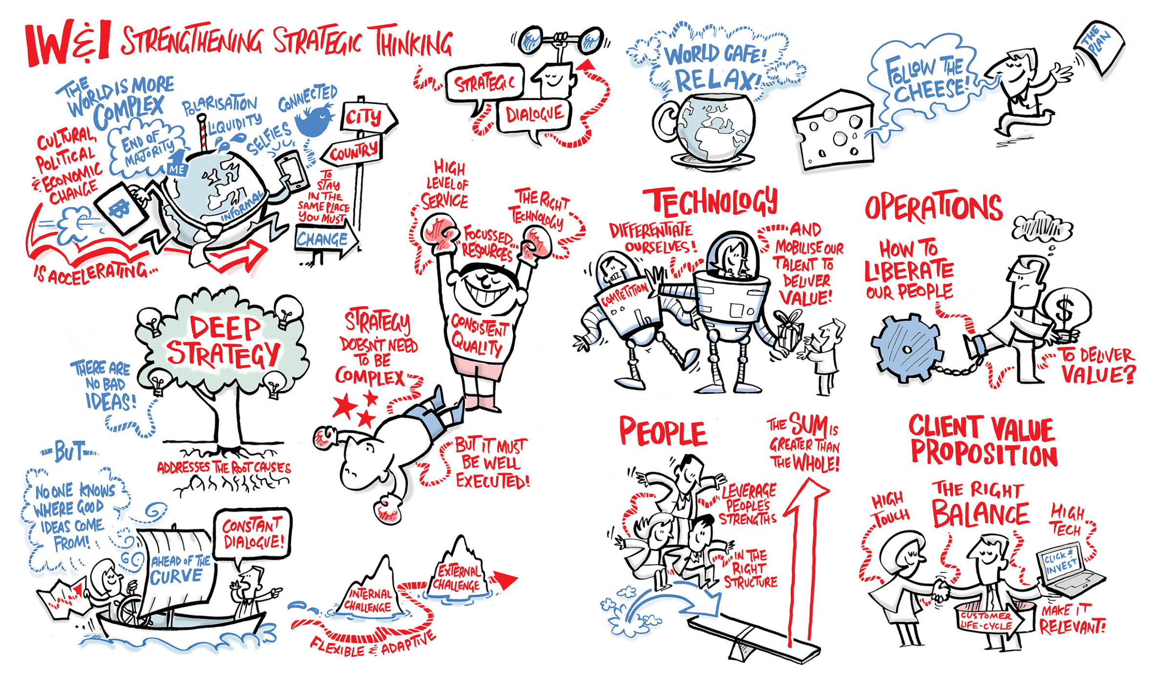 Graphic Facilitator & Visual Recorder Lance Bell from